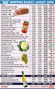 average cost of food food prices run out of control putting an extra 163 300 a