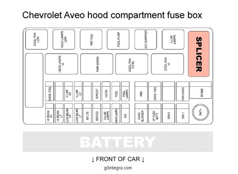 chevy 454 fuse box diagram chevy get free image about chevy aveo wiring schematic efcaviation com