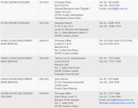 pengiraan income tax income tax malaysia untuk syarikat income tax malaysia