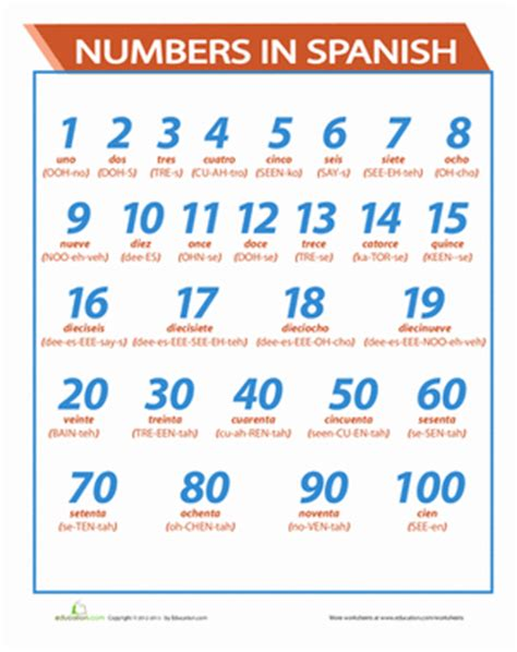 printable numbers 1 100 in spanish 1 100 in spanish worksheet education com