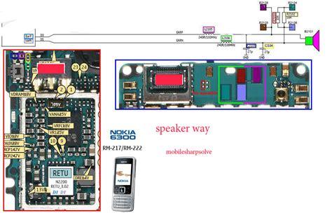 Speaker Nokia 6300 gsm solution nokia 6300