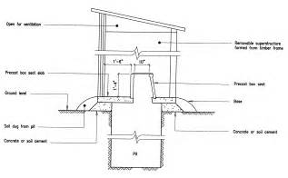 building guidelines drawings section f plumbing
