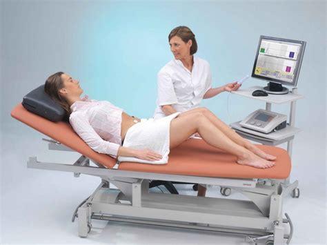 biofeedback pavimento pelvico electroterapia y biofeedback en el tratamiento suelo