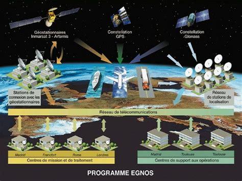 imagenes satelitales gps sistema de posicionamiento global gps ciencia y
