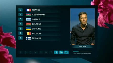 contest 2013 voting image 2013 scoreboard jpg eurovision song contest wiki