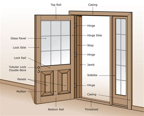 parts of an exterior door frame wood entry doors from doors for builders inc solid