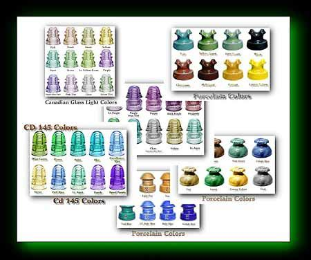 a simple guide to glass insulator collecting books color guide