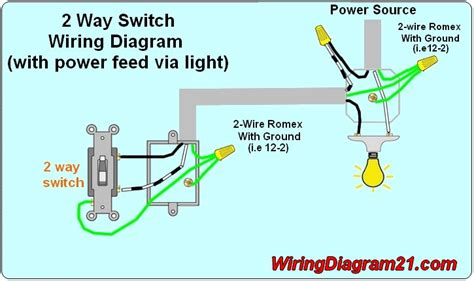 wiring diagram for a light switch household switch wiring