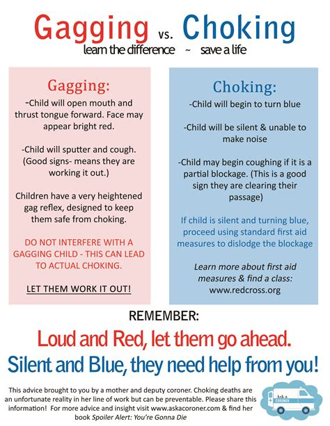 how to help a choking let s all learn a about choking ask a coroner