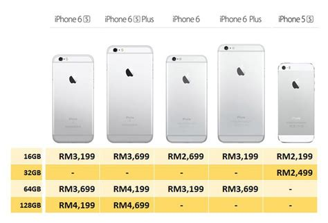 Harga Iphone 6s Plus apple store malaysia pamer harga iphone 6s dan 6s plus