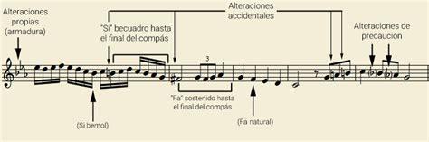 imagenes de alteraciones musicales alteraciones creando partiturascreando partituras