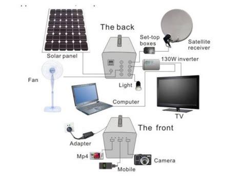 home solar power system design home design ideas