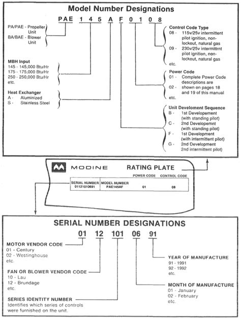 modine wiring diagram 21 wiring diagram images wiring