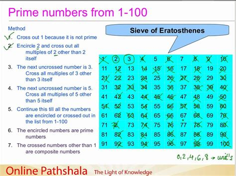 100 how do i find 05 finding prime numbers from 1 to 100 cbse maths youtube