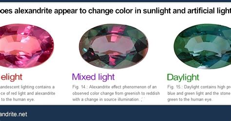 color changing gemstones gemstones that change color in different light geology in
