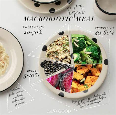 Macrobiotic Detox Diet Plan by 25 Best Ideas About Macrobiotic Diet On