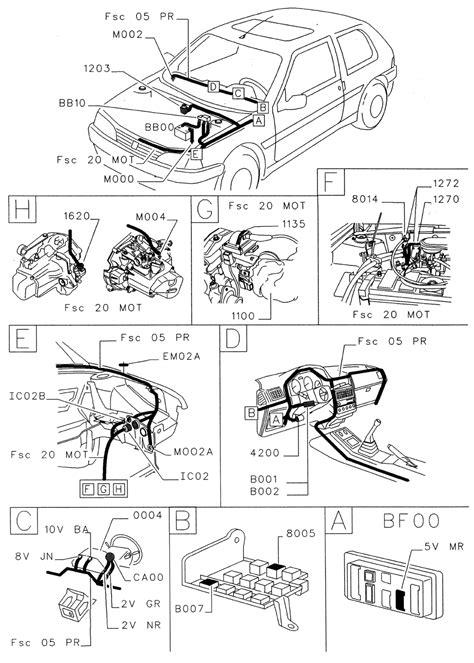 PEUGEOT 106 - ENGINE TYPE: TU1-TU9-TU32 IGNITION SYSTEM