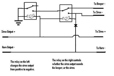 subaru impreza alarm wiring diagram subaru automotive