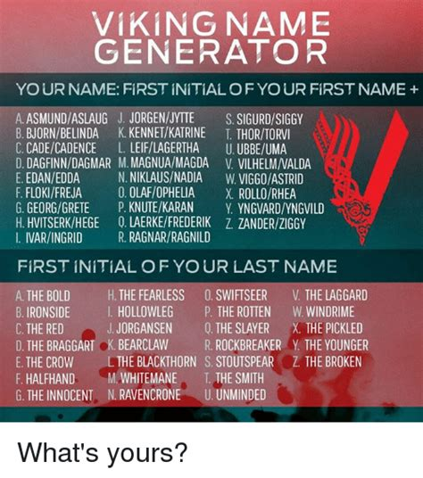 Meme Name Generator - funny blackthorn memes of 2017 on me me dittoing