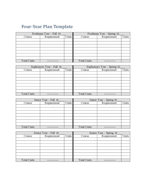 academic plan template four year plan template free