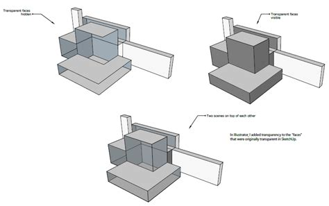 sketchup layout vector vector diagram pdf image collections how to guide and
