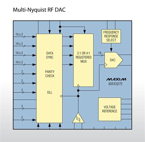 maxim integrated products employee benefits maxim integrated products employee benefits 28 images esd protection diode quality esd
