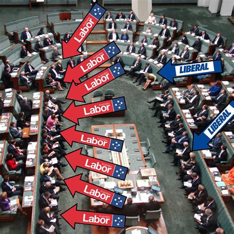 liberal front bench blue mountains unions community 21st century federal