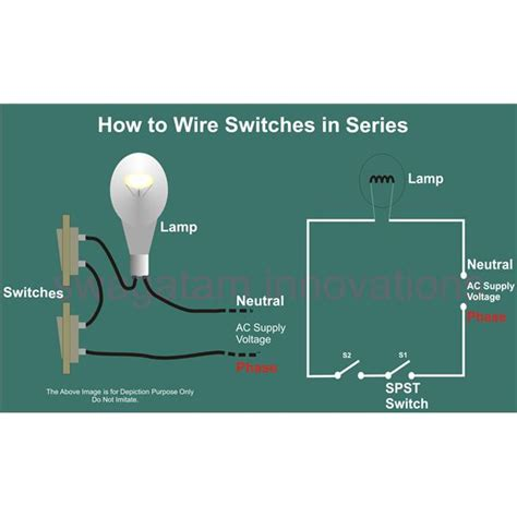 understanding home electrical wiring house switchboard wiring diagram 32 wiring diagram