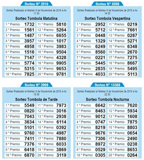 quiniela nocturna de hoy en tucuman 22 08 16 resultados de la quiniela de tucum 225 n del martes 08 de