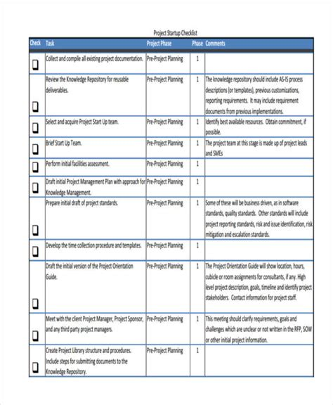 36 Printable Checklist Templates Free Premium Templates Project Startup Template