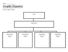 graphic organizer main idea chart