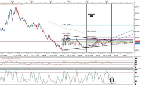 1 china dollar to sgd pin singapore dollar sgd on