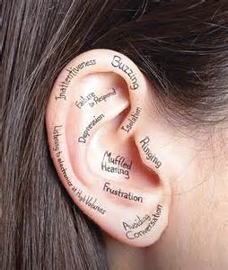 the different ear and hearing problems visual ly