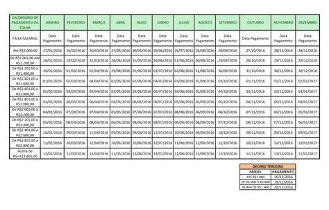 tabela de soldos do eb 2016 tabela de soldos do eb 2016 tabela inpc de fevereiro 2016
