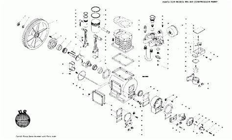 ingersoll rand air compressor parts diagram ingersoll rand air compressor parts diagram ingersoll