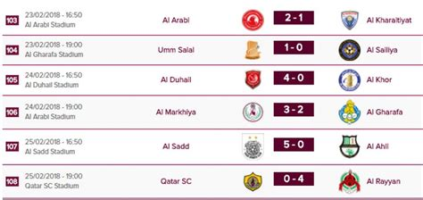 epl qatar table qatar premier league table fixture results and standings