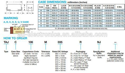 capacitor sizing dilemmas capacitor sizes 0402 28 images ca30 non solid electrolyte tantalum capacitors china mainland