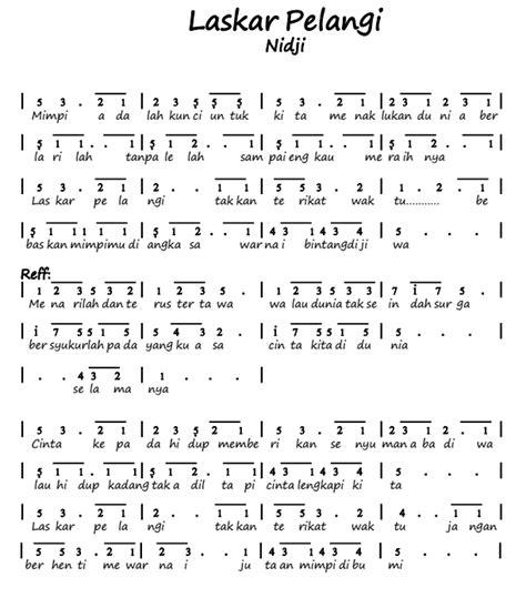 belajar kunci gitar not balok not angka lagu laskar pelangi pianika belajar not angka