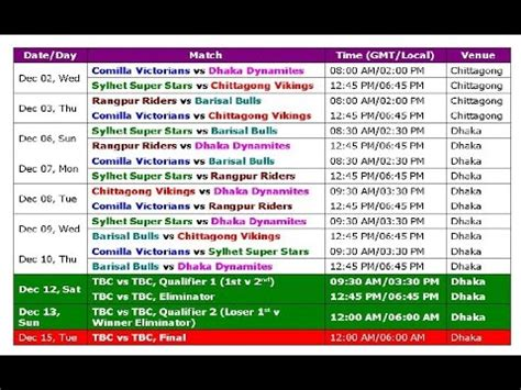 epl table bd bpl bangladesh premier league 2015 schedule time table