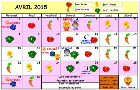 Calendrier Lunaire 2012 Search Results For Calandrier Lunaire Calendar 2015