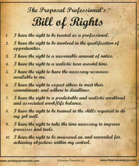the of the constitution how the bill of rights became the bill of rights books the bill of rights is a collective name for the ten