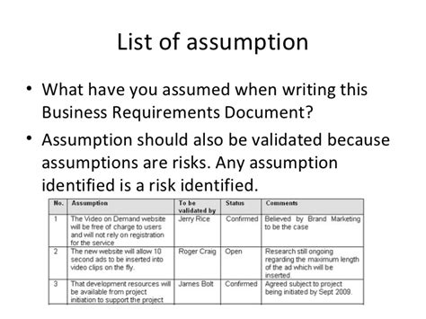 Business Requirements Documents Risks And Assumptions Template