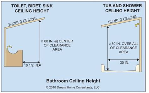 sloped ceiling height for bathroom fixtures bathroom