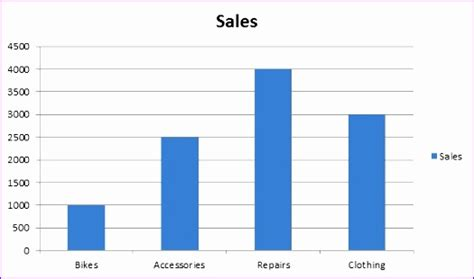 6 Excel Bar Chart Templates Exceltemplates Exceltemplates Excel Graph Templates Xls
