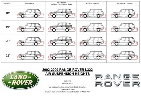 range rover vogue height l322 front suspension high landyzone land rover