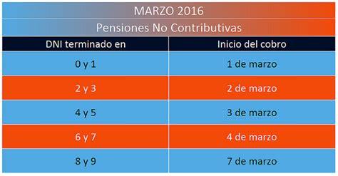 anses calendario pago pensiones marzo 2016 pensiones no contributivas calendario de pago marzo 2016