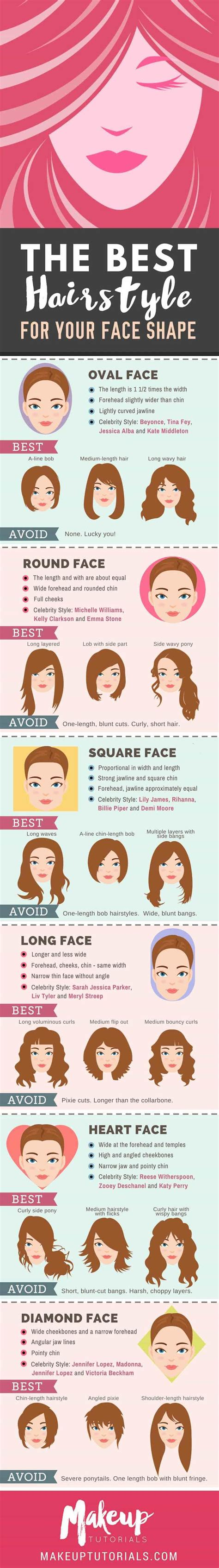 haircut face shape guide the ultimate hairstyle guide for your face shape makeup