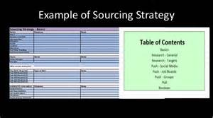 Sourcing Plan Template by Recruiter Consultant Or Paper Pusher