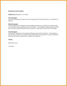 resignation letter by email letter format mail