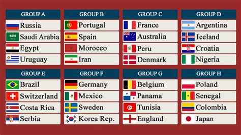 World Cup Groups Table World Cup Draw Russia 2018 Fifa Football World Cup Pools